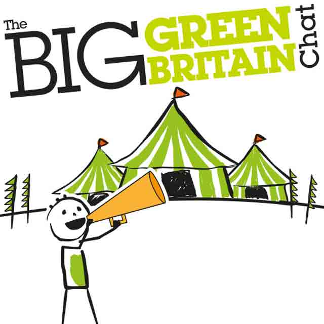 The Big Green Britain Chat